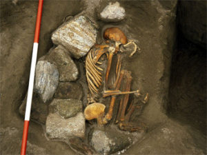 The bodies had been buried hundreds of years after they had died