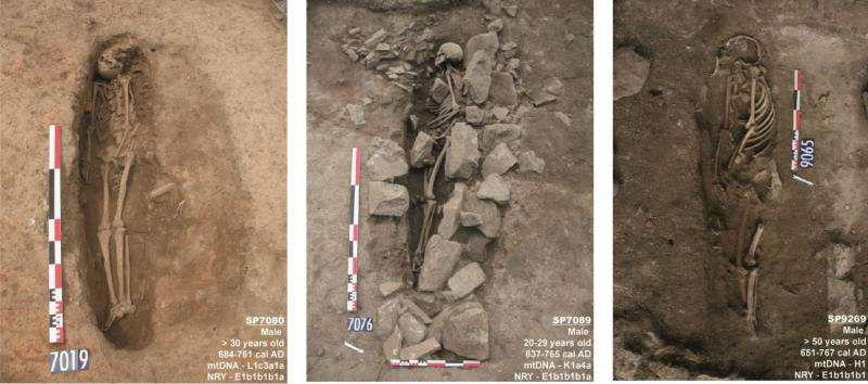 Archaeologist Found Evidence of early medieval Muslim graves Discovered in France